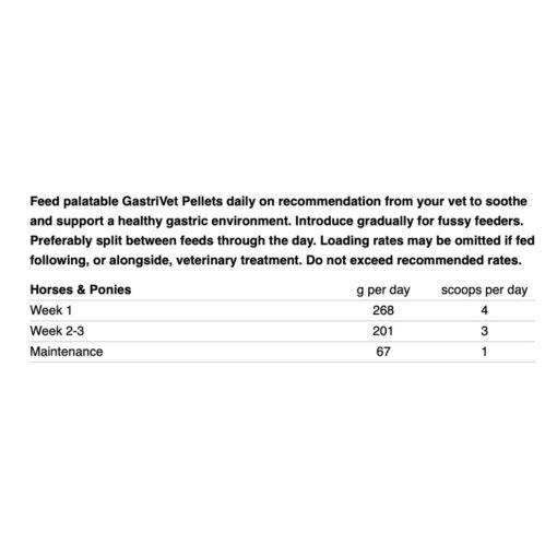 NAF toidulisand Gastrivet Pellets seedimisele annustamine