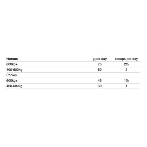 NAF vitamiinid ja mineraalid General Purpose annustamine